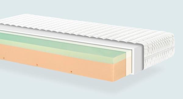 llitbox couche de mousse